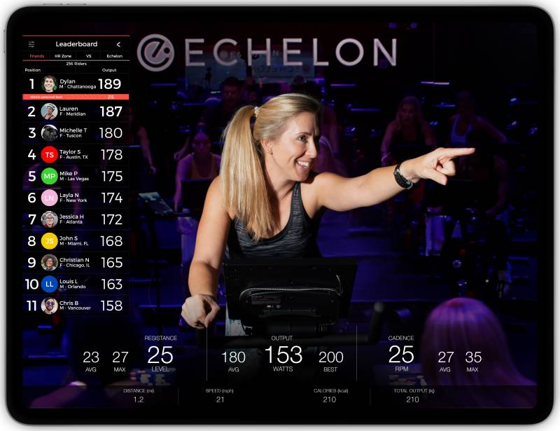 Home Workouts with Echelon
