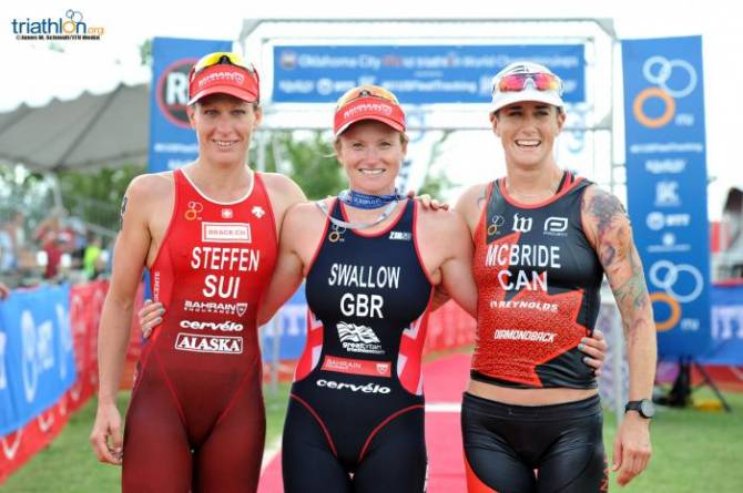 Women sport news - Swallow crowned Long Distance World Champion