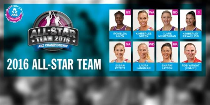 Women sport news - 2016 All Star Team Named-ANZ Championships