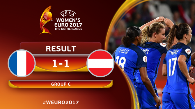 Women sport news - UEFA Euro 2017 Austria 1-France 1