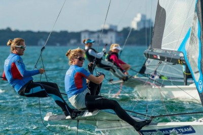 Women sport news -  	Light Wind Specialists Hold Early Advantage At ISAF SailingWorld Cup Miami