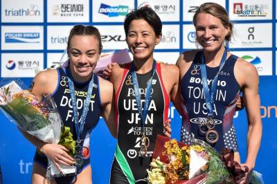Women sport news - Ai Ueda produces a powerful victory in Tongyeong
