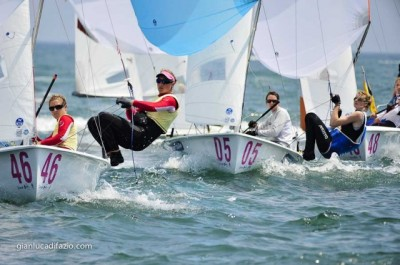 Women sport news - ISAF World Women's Rankings