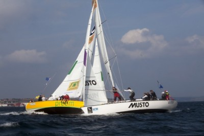 Women sport news - Quarterfinalists decided in Lysekil Women's Match
