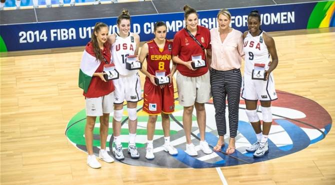 Women sport news - Players to watch at 2016 FIBA U17 Women's World Championship