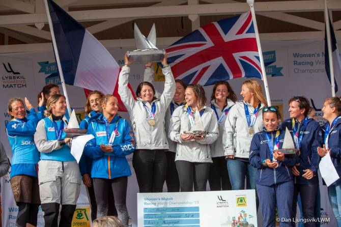 Women sport news - Team Mac wins Lysekil Women's Match 2019