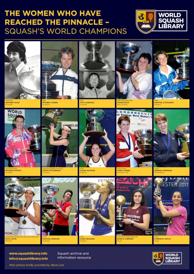 World Squash Library Launches Women's World Championship Package